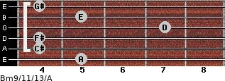Bm9/11/13/A for guitar on frets 5, 4, 4, 7, 5, 4