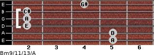 Bm9/11/13/A for guitar on frets 5, 5, 2, 2, 2, 4