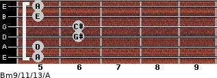 Bm9/11/13/A for guitar on frets 5, 5, 6, 6, 5, 5