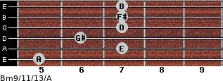 Bm9/11/13/A for guitar on frets 5, 7, 6, 7, 7, 7