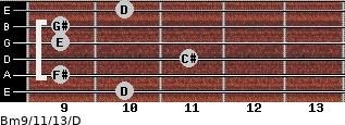 Bm9/11/13/D for guitar on frets 10, 9, 11, 9, 9, 10