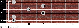 Bm9/A for guitar on frets 5, 5, 7, 6, 7, 5