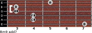 Bm9 add(7) for guitar on frets 7, 4, 4, 3, 3, 5