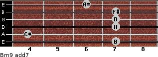 Bm9 add(7) for guitar on frets 7, 4, 7, 7, 7, 6