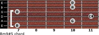 Bm9#5 for guitar on frets 7, 10, 11, 7, 10, 10