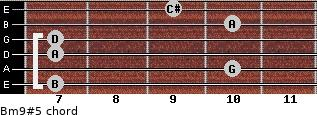 Bm9#5 for guitar on frets 7, 10, 7, 7, 10, 9