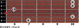 Bm9#5 for guitar on frets 7, 10, x, 6, 10, 10