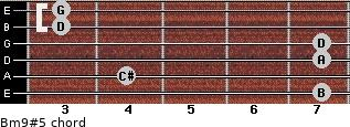 Bm9#5 for guitar on frets 7, 4, 7, 7, 3, 3