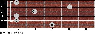 Bm9#5 for guitar on frets 7, 5, 5, 6, 8, 5