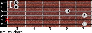 Bm9#5 for guitar on frets 7, x, 7, 6, 3, 3