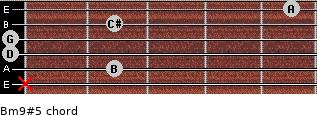 Bm9#5 for guitar on frets x, 2, 0, 0, 2, 5