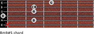 Bm9#5 for guitar on frets x, 2, 0, 2, 2, 3