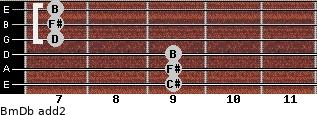 Bm/Db add(2) guitar chord