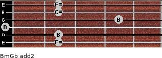 Bm/Gb add(2) guitar chord