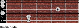 Bm/Gb add(4) guitar chord