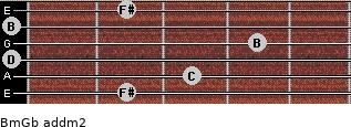 Bm/Gb add(m2) guitar chord