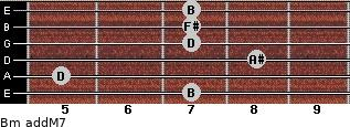 Bm(addM7) for guitar on frets 7, 5, 8, 7, 7, 7