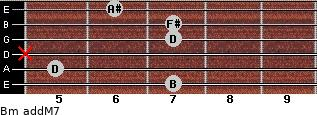 Bm(addM7) for guitar on frets 7, 5, x, 7, 7, 6