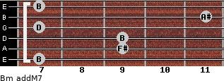 Bm(addM7) for guitar on frets 7, 9, 9, 7, 11, 7