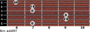 Bm(addM7) for guitar on frets 7, 9, 9, 7, 7, 6