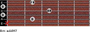 Bm(addM7) for guitar on frets x, 2, 0, 3, 0, 2