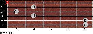 Bmaj11 for guitar on frets 7, 7, 4, 3, 4, x
