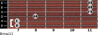 Bmaj11 for guitar on frets 7, 7, 8, 11, 11, 11