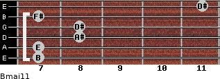 Bmaj11 for guitar on frets 7, 7, 8, 8, 7, 11