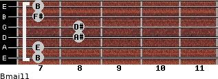 Bmaj11 for guitar on frets 7, 7, 8, 8, 7, 7