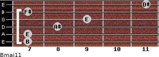Bmaj11 for guitar on frets 7, 7, 8, 9, 7, 11