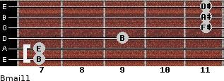 Bmaj11 for guitar on frets 7, 7, 9, 11, 11, 11
