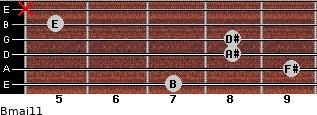 Bmaj11 for guitar on frets 7, 9, 8, 8, 5, x