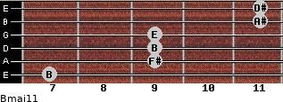 Bmaj11 for guitar on frets 7, 9, 9, 9, 11, 11
