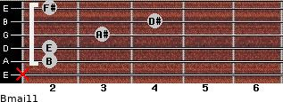 Bmaj11 for guitar on frets x, 2, 2, 3, 4, 2
