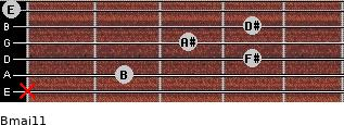 Bmaj11 for guitar on frets x, 2, 4, 3, 4, 0