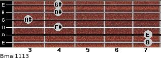 Bmaj11/13 for guitar on frets 7, 7, 4, 3, 4, 4