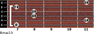 Bmaj13 for guitar on frets 7, 11, 8, 8, 7, 11