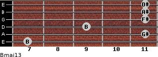 Bmaj13 for guitar on frets 7, 11, 9, 11, 11, 11