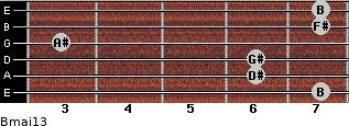 Bmaj13 for guitar on frets 7, 6, 6, 3, 7, 7