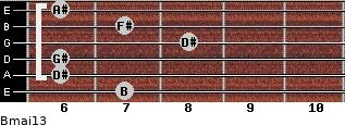 Bmaj13 for guitar on frets 7, 6, 6, 8, 7, 6
