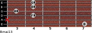 Bmaj13 for guitar on frets 7, x, 4, 3, 4, 4