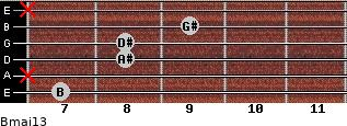 Bmaj13 for guitar on frets 7, x, 8, 8, 9, x