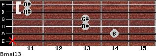 Bmaj13 for guitar on frets x, 14, 13, 13, 11, 11