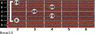 Bmaj13 for guitar on frets x, 2, 4, 3, 4, 2