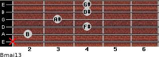 Bmaj13 for guitar on frets x, 2, 4, 3, 4, 4