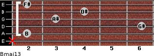 Bmaj13 for guitar on frets x, 2, 6, 3, 4, 2