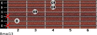 Bmaj13 for guitar on frets x, 2, x, 3, 4, 4