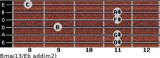 Bmaj13/Eb add(m2) guitar chord