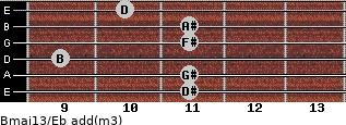 Bmaj13/Eb add(m3) guitar chord