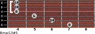 Bmaj13#5 for guitar on frets 7, 6, 5, 4, 4, 4